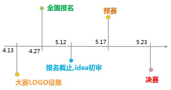 电路 电路图 电子 设计 素材 原理图 589_310
