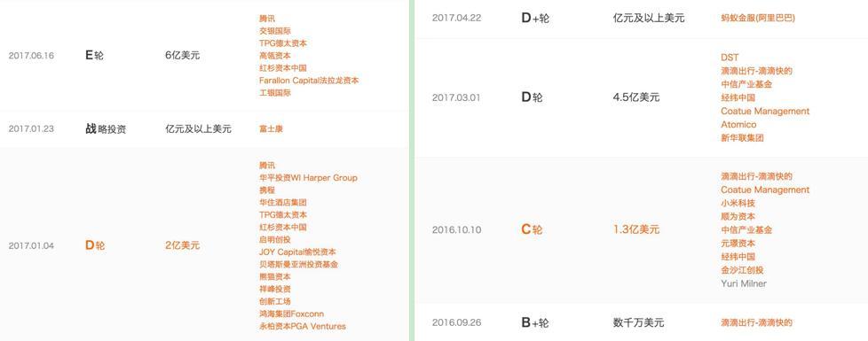 """共享单车战事升级,马化腾唱衰ofo是""""小灵通""""和""""哑终端""""!"""