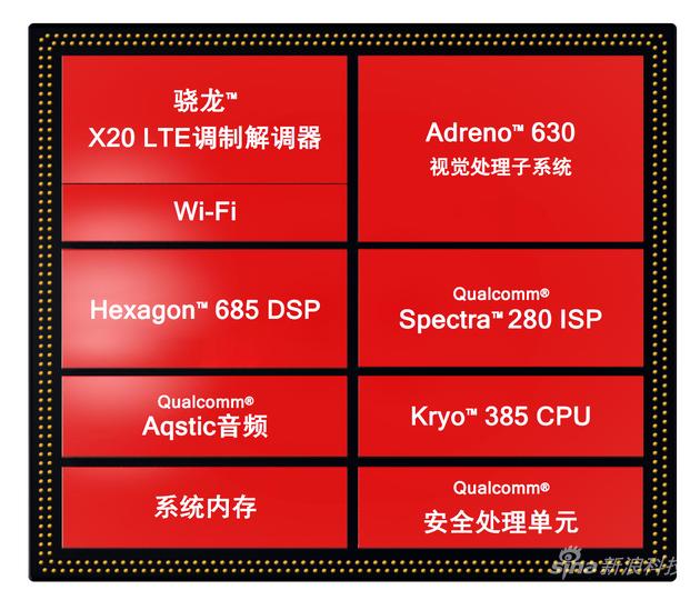 骁龙845跑分出炉:明年安卓旗舰性能赶超iPhone X