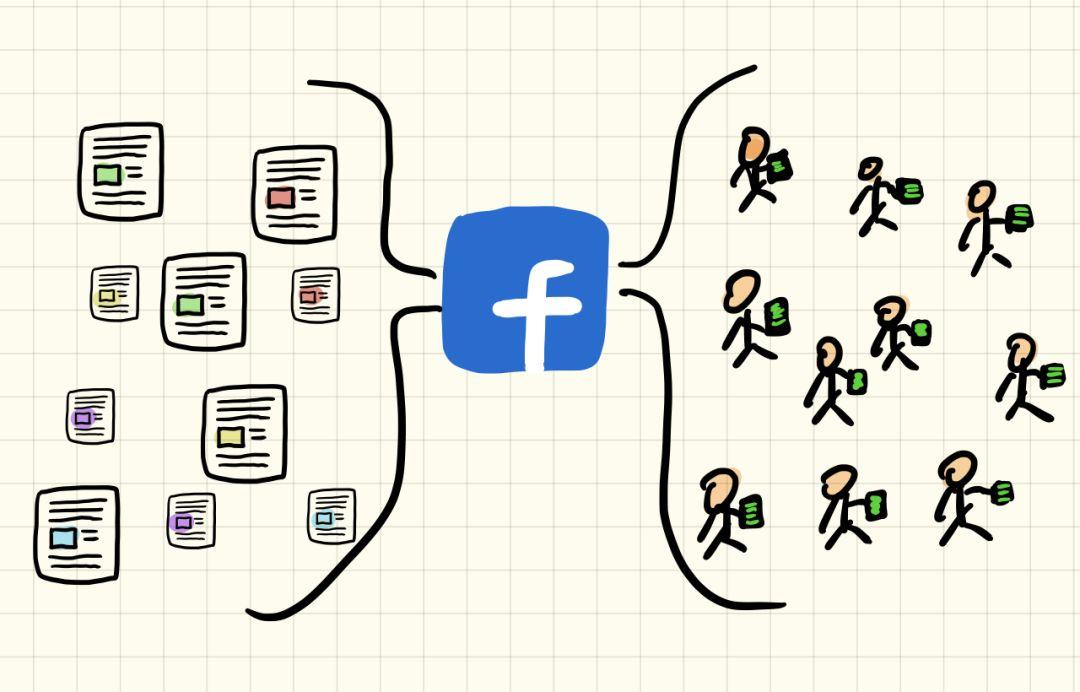 Facebook,区块链,亚马逊的连环劫