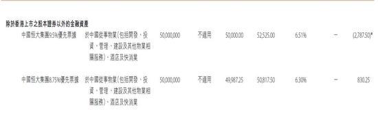凤凰平台图片:汇丰在线 投资了贾跃亭的FF的大佬,真的是恒大许家印吗?