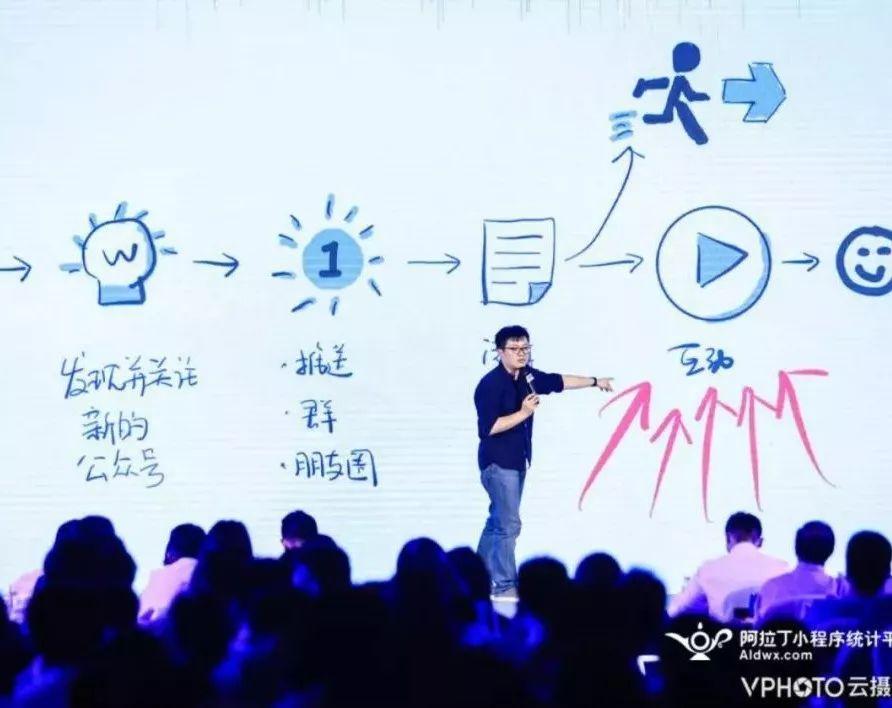 轻芒创始人王俊煜:小程序也许是微信内容商的解决方案